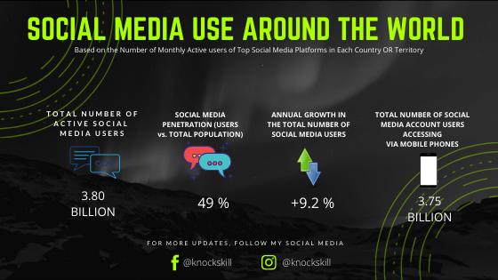 advantages n disadvantages of social media