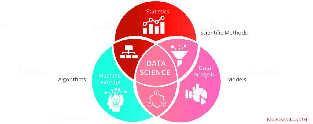 scope in data science